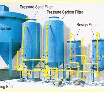 industrial-wastewater-treatment-plant