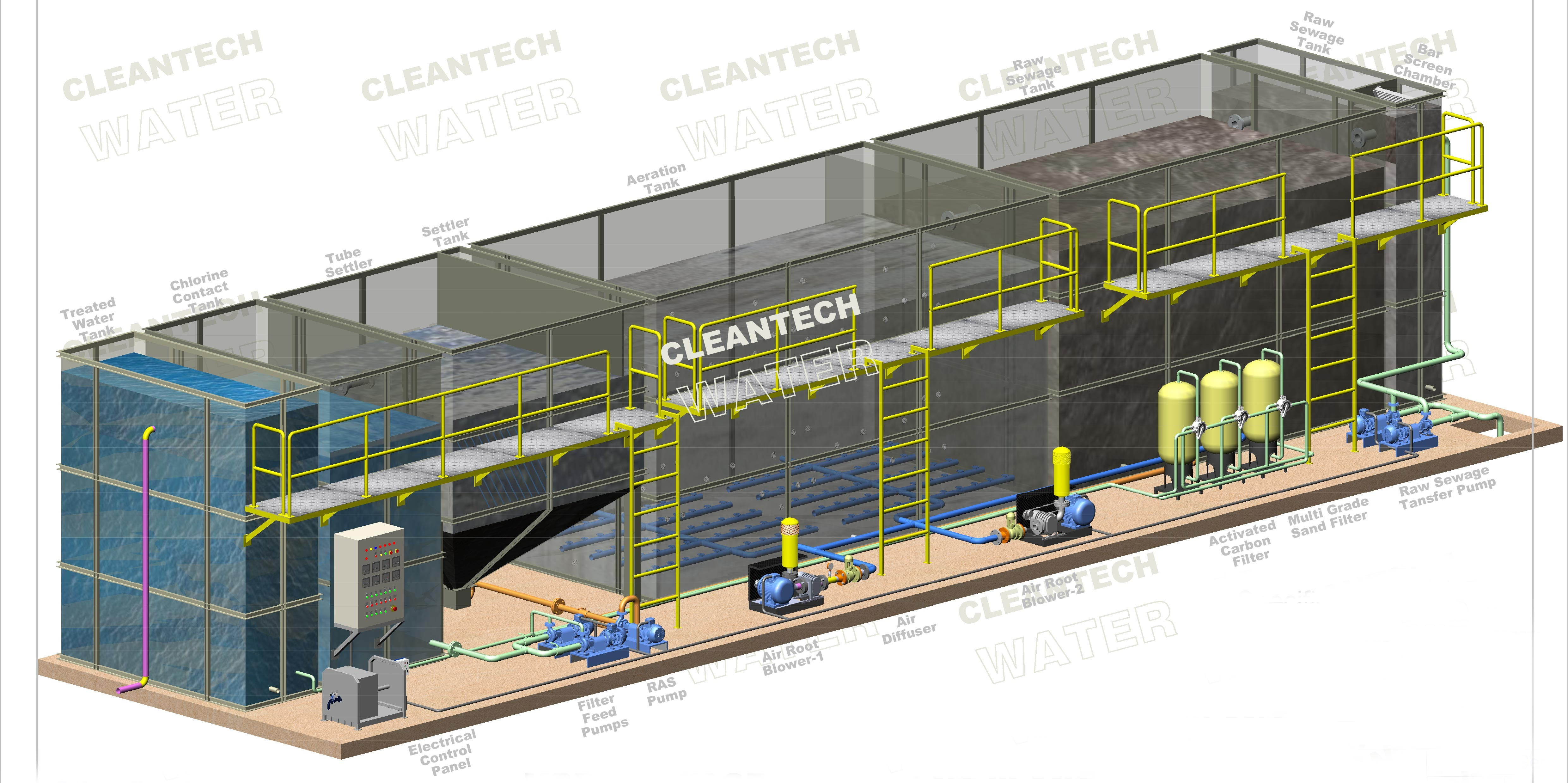 Underground Packaged Mbbr Sewage Treatment Plant