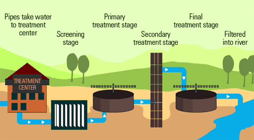 dual-media-filter1